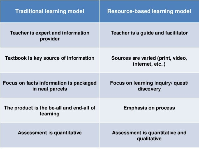 internet based learning versus traditional Traditional education must be abandoned in favor of student-centered and task-based approaches to learning available resource including internet.