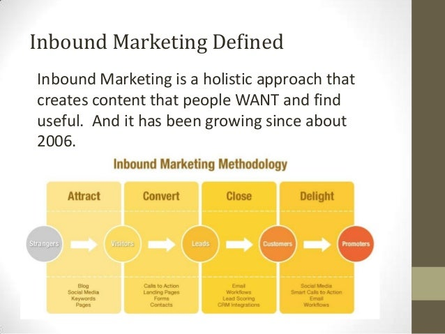 Inbound Marketing Defined Inbound Marketing is a holistic approach that creates content that people WANT and find useful. ...