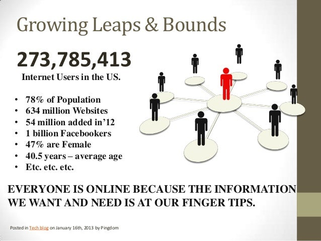 EVERYONE IS ONLINE BECAUSE THE INFORMATION WE WANT AND NEED IS AT OUR FINGER TIPS. Internet Users in the US. • 78% of Popu...
