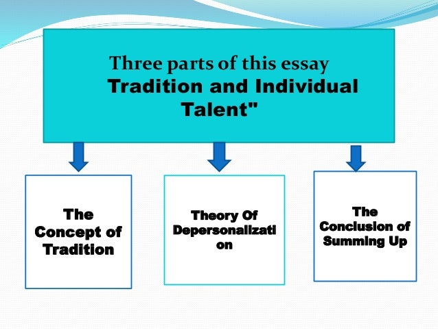 The Concept of Tradition Theory Of Depersonalizati on The Conclusion of Summing Up Three parts of this essay Tradition and...