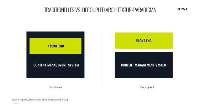 TRADITIONELLESVS.DECOUPLEDARCHITEKTUR-PARADIGMA FRONT END CONTENT MANAGEMENT SYSTEM CONTENT MANAGEMENT SYSTEM © twt.de Tra...