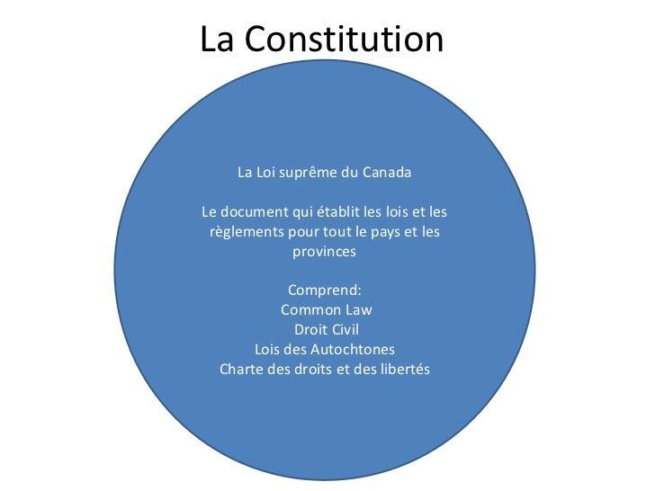 La Constitution     La Loi suprême du CanadaLe document qui établit les lois et les règlements pour tout le pays et les   ...