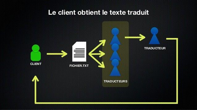Traductions turbo comment a marche - Office 365 comment ca marche ...