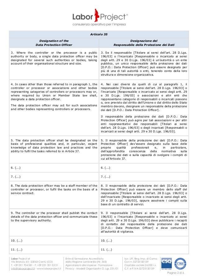 Traduzione Data Protection Officer | Regolamento Europeo Privacy | 15 dicembre 2015 Slide 2