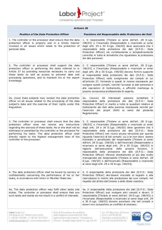 Traduzione Data Protection Officer | Regolamento Europeo Privacy | 15 dicembre 2015 Slide 3