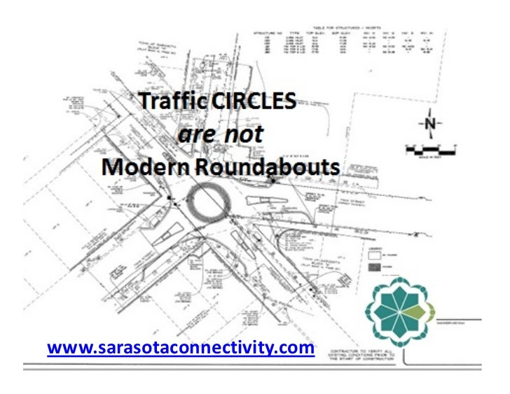 www.sarasotaconnectivity.com