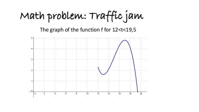 Traffic congestion2 Slide 3