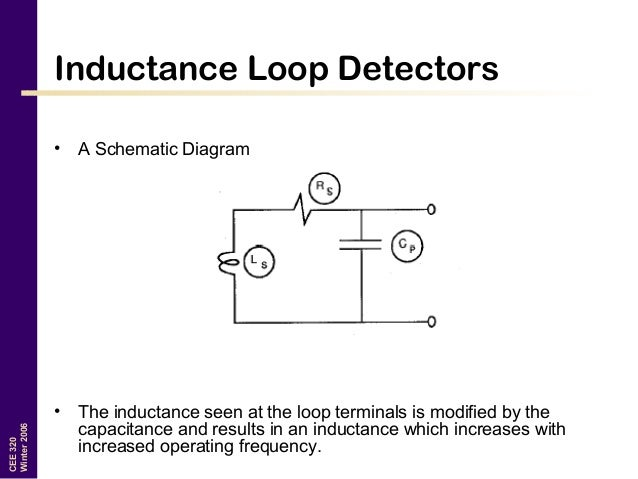 traffic detection systems transportation engineering 24 638?cb=1506363031 traffic detection systems (transportation engineering) loop detector wiring diagrams at crackthecode.co