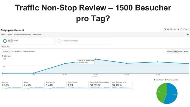 Traffic Non-Stop Review – 1500 Besucher pro Tag?