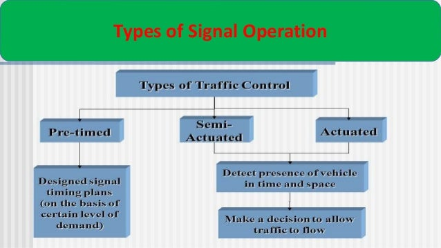 traffic signal design guidelines Traffic signal timing manual 6 40 traffic signal design concepts table 3-7 guidelines for bandwidth efficiency.