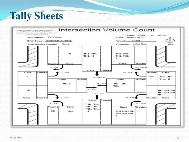 traffic volume studies