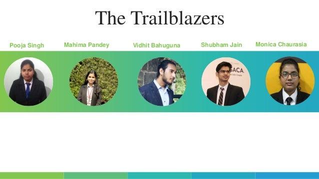 The Trailblazers Pooja Singh Mahima Pandey Vidhit Bahuguna Monica ChaurasiaShubham Jain