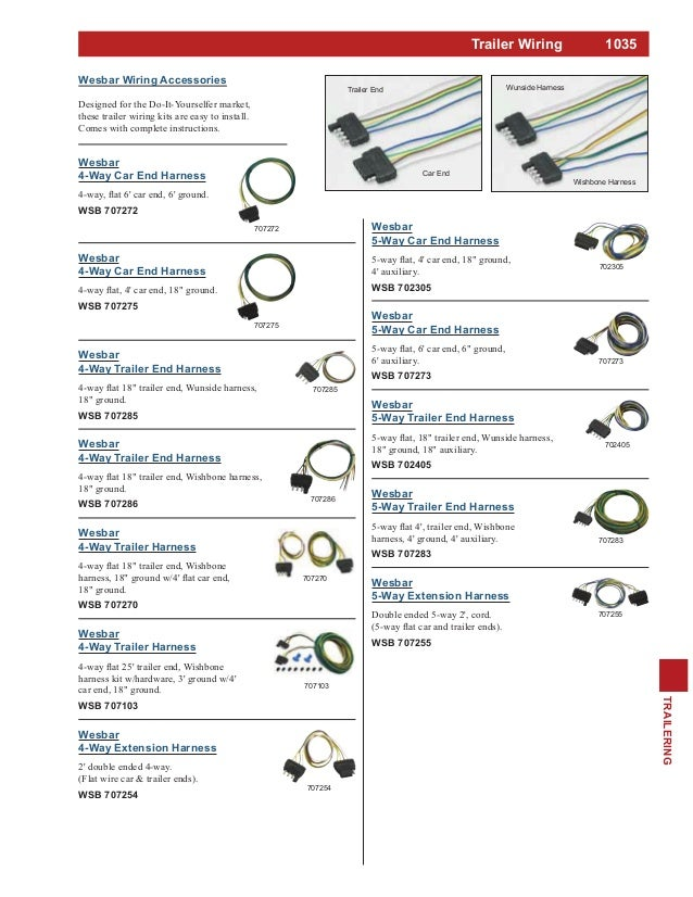 Trailer Wiring Diagram Color Code : Peterson led trailer light wiring schematic