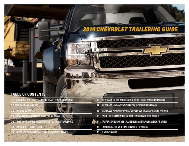 2014 chevy trailering guide rh slideshare net chevrolet trailering guide 2011 chevrolet towing guide 2017
