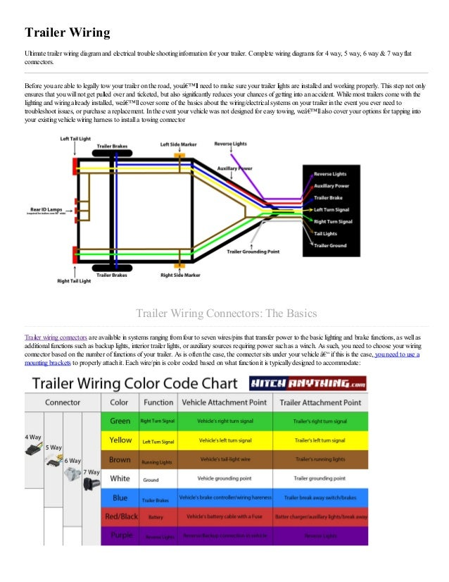 hooking up a how to guide for people with trailers 1 638?cb=1393417692 hooking up a how to guide for people with trailers 4 wire trailer wiring diagram troubleshooting at sewacar.co