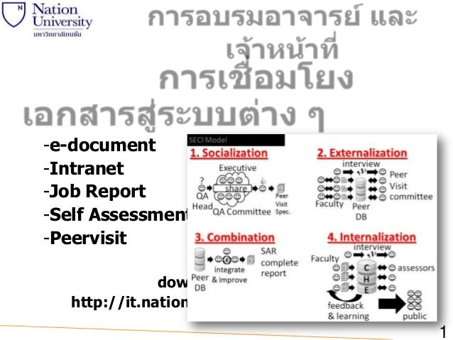 -e-document -Intranet -Job Report -Self Assessment Report -Peervisit download http://it.nation.ac.th/sar  1