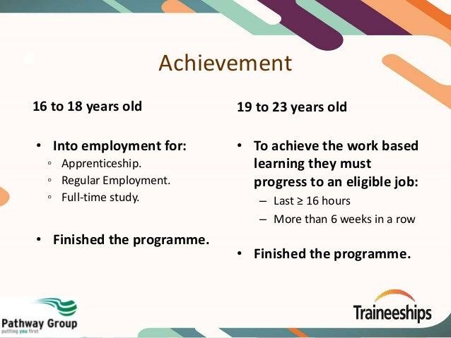 Traineeship Information From Pathway Group Birmingham