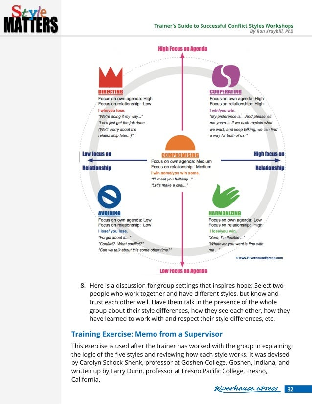 the strength trainers guide to success essay Physical fitness is most easily understood by examining the four basic parts: cardiorespiratory endurance, muscular strength, muscular endurance and flexibility cardiorespiratory endurance is the ability to deliver oxygen and nutrients to tissues and to remove wastes over sustained periods of time.