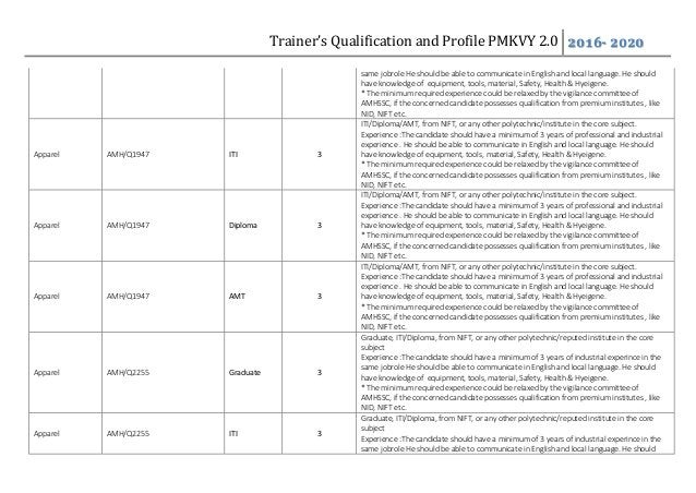 Trainer's Qualification and Profile PMKVY 2.0 2016- 2020 same jobrole He should be able to communicate in English and loca...