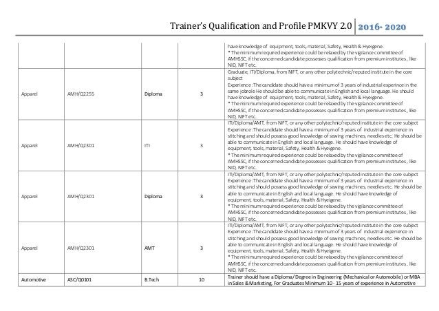 Trainer's Qualification and Profile PMKVY 2.0 2016- 2020 have knowledge of equipment, tools, material, Safety, Health & Hy...