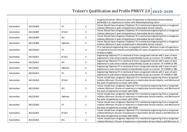 Trainer's Qualification and Profile PMKVY 2.0 2016- 2020 recognized institute, Minimum 3 years of experience in Automotive...