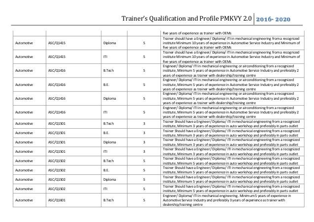 Trainer's Qualification and Profile PMKVY 2.0 2016- 2020 five years of experience as trainer with OEMs Automotive ASC/Q141...