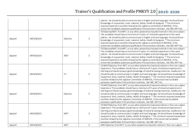 Trainer's Qualification and Profile PMKVY 2.0 2016- 2020 jobrole . He should be able to communicate in English and local l...
