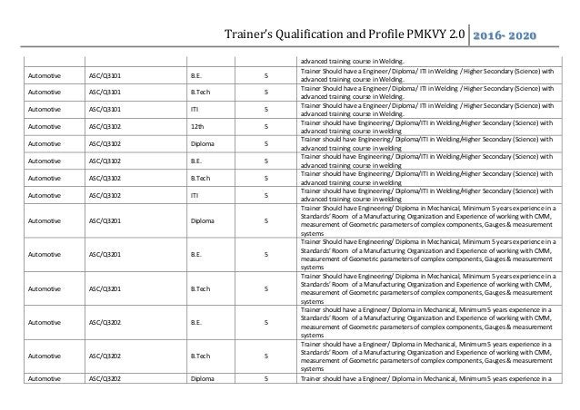 Trainer's Qualification and Profile PMKVY 2.0 2016- 2020 advanced training course in Welding. Automotive ASC/Q3101 B.E. 5 ...