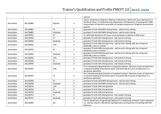 Trainer's Qualification and Profile PMKVY 2.0 2016- 2020 systems Automotive ASC/Q6806 Diploma 5 Trainer should have a Engi...