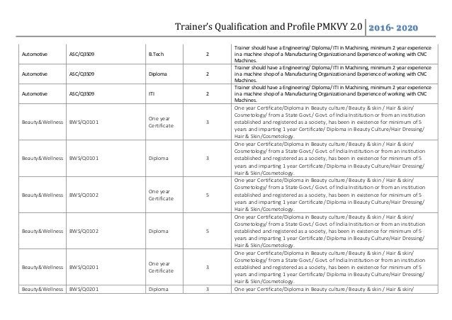 Trainer's Qualification and Profile PMKVY 2.0 2016- 2020 Automotive ASC/Q3509 B.Tech 2 Trainer should have a Engineering/ ...