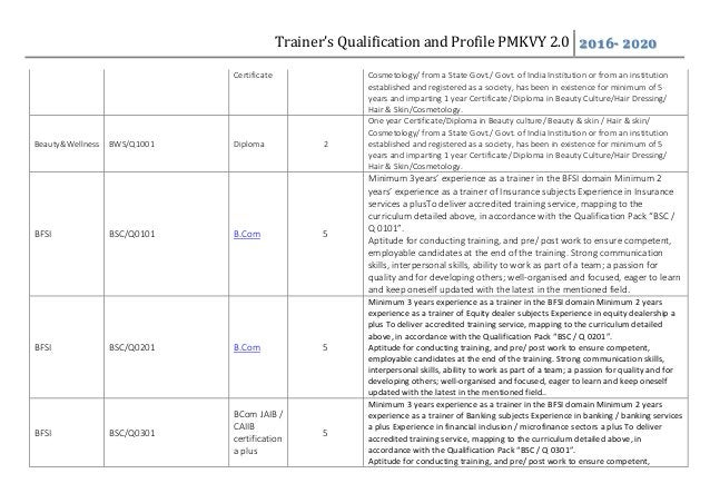 Trainer's Qualification and Profile PMKVY 2.0 2016- 2020 Certificate Cosmetology/ from a State Govt./ Govt. of India Insti...