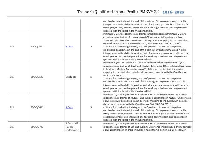 Trainer's Qualification and Profile PMKVY 2.0 2016- 2020 employable candidates at the end of the training. Strong communic...