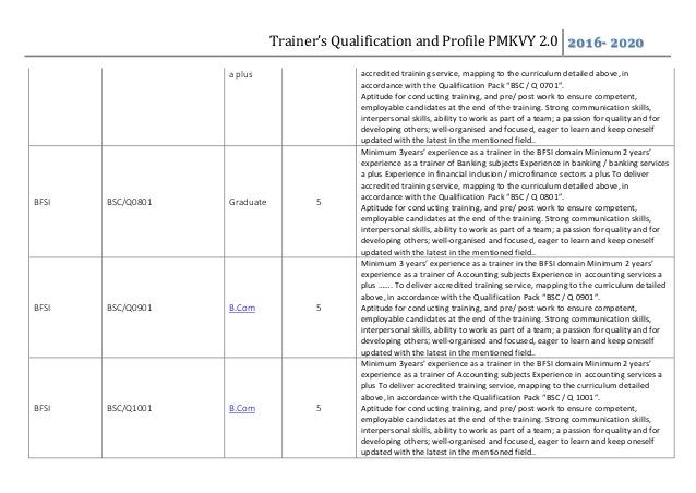 Trainer's Qualification and Profile PMKVY 2.0 2016- 2020 a plus accredited training service, mapping to the curriculum det...