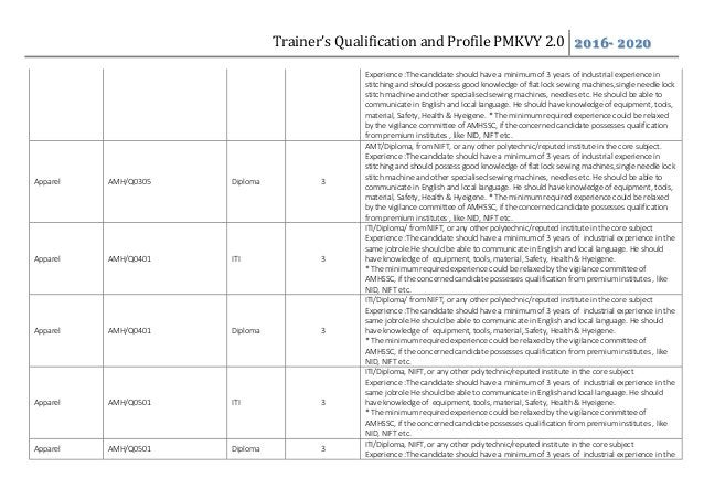 Trainer's Qualification and Profile PMKVY 2.0 2016- 2020 Experience :The candidate should have a minimum of 3 years of ind...