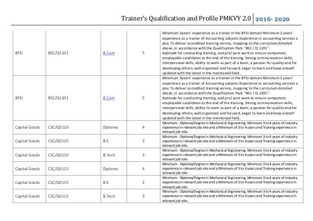 Trainer's Qualification and Profile PMKVY 2.0 2016- 2020 BFSI BSC/Q1101 B.Com 5 Minimum 3years' experience as a trainer in...