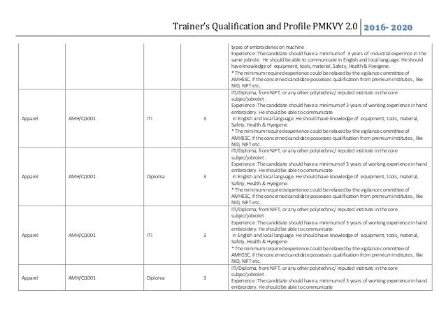 Trainer's Qualification and Profile PMKVY 2.0 2016- 2020 types of embroideries on machine Experience :The candidate should...