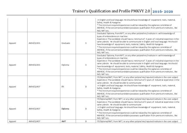 Trainer's Qualification and Profile PMKVY 2.0 2016- 2020 in English and local language. He should have knowledge of equipm...