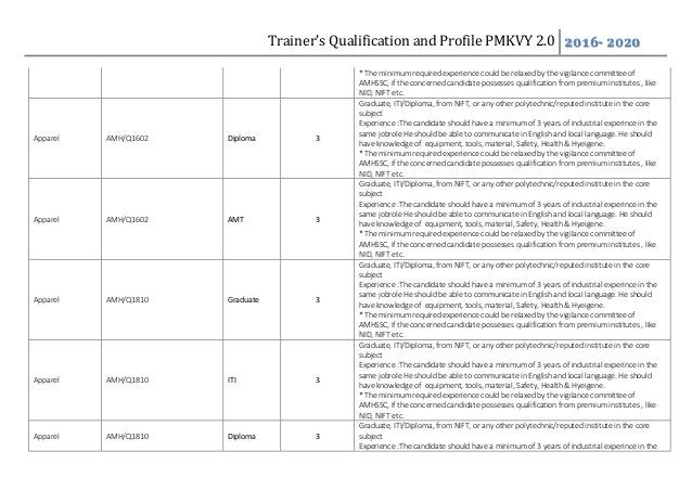 Trainer's Qualification and Profile PMKVY 2.0 2016- 2020 * The minimum required experience could be relaxed by the vigilan...