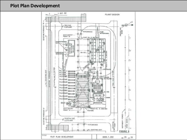 Process Plant design fundementals