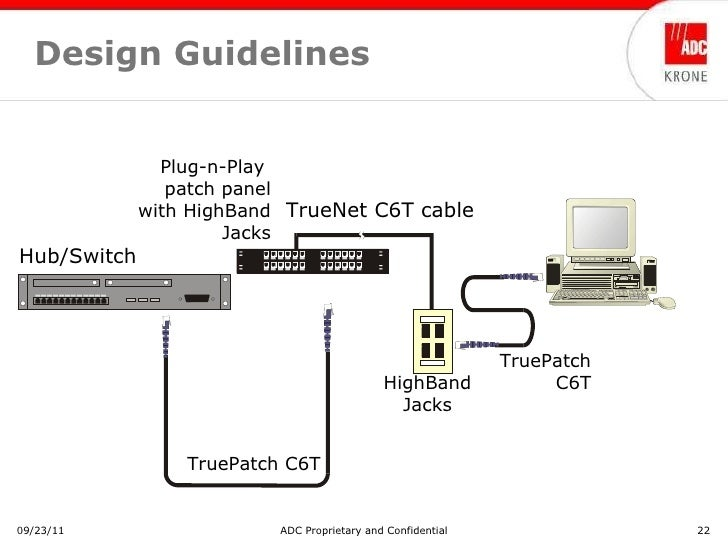 telstra cable installation guidelines tm00044