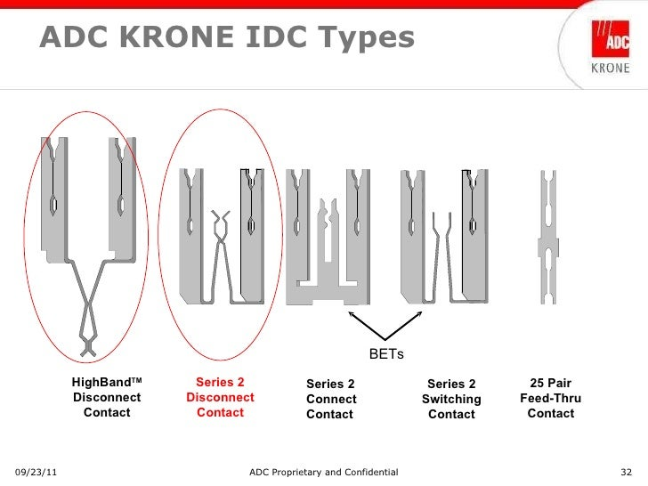 Adc Krone patch