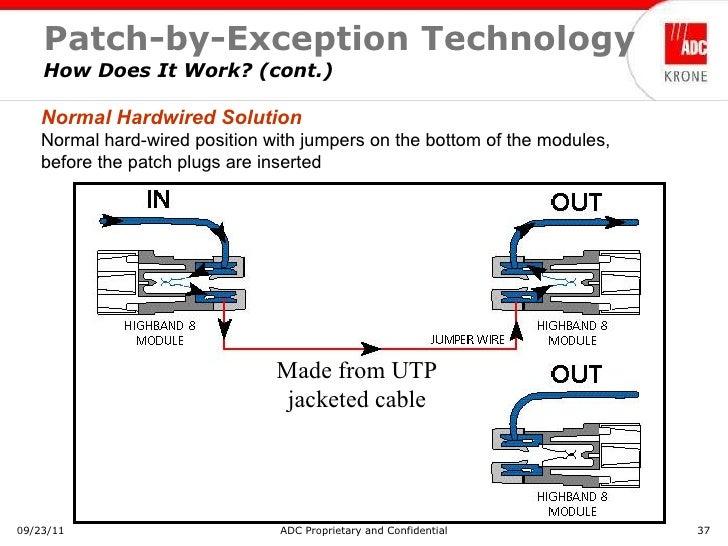 krone patch panel wiring diagram krone image krone block wiring diagram krone image wiring diagram on krone patch panel wiring diagram