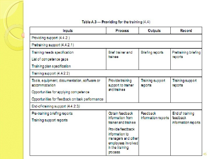 lesson plan orientation enhancing synthesising Make your lesson plans relevant, engaging, and productive curriculum and  lesson planning can seem daunting, especially as a new teacher.