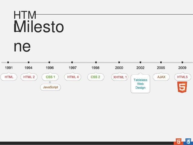 Training HTML5 CSS3 Ilkom IPB