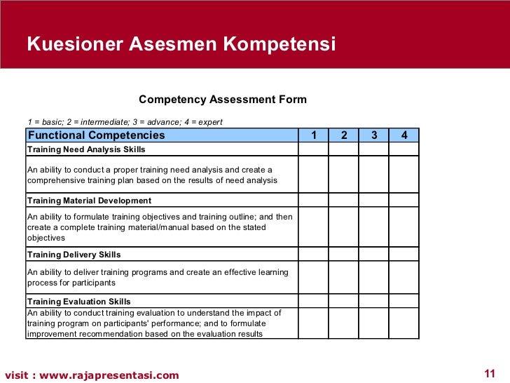 Contoh Formulir Training Need Analysis - Contoh 408