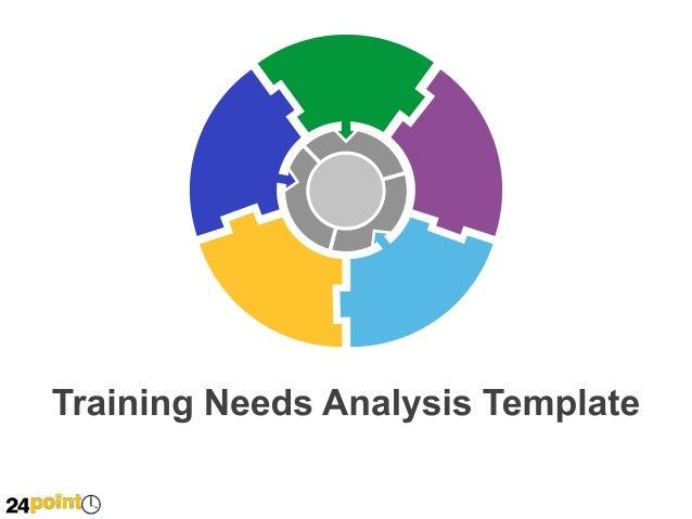 Training Needs Analysis Template PowerPoint