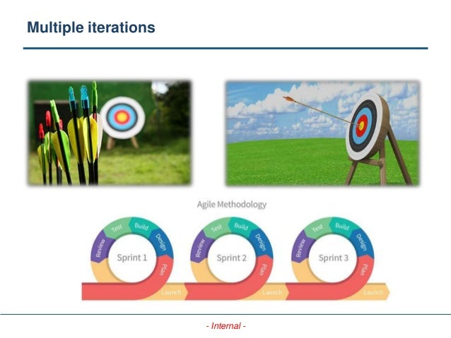 - Internal - Multiple iterations