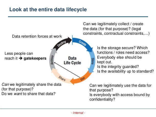 - Internal - Look at the entire data lifecycle Less people can reach it  gatekeepers Data retention forces at work Can we...