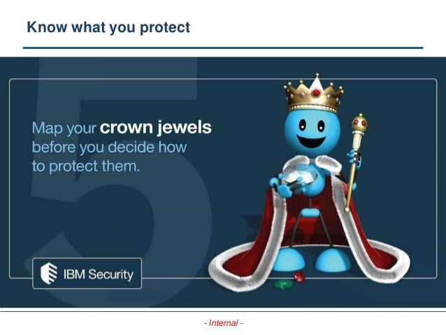 - Internal - Know what you protect • Aggregation • Anonymisation