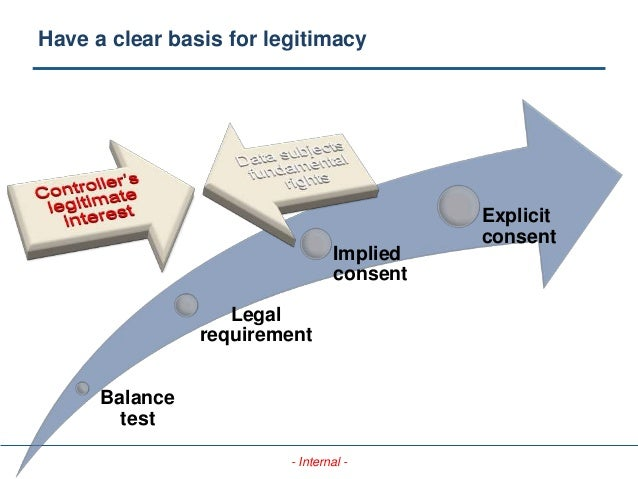 - Internal - Balance test Legal requirement Implied consent Explicit consent Have a clear basis for legitimacy